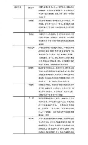 魯青獎香港賽區舉行頒獎典禮
